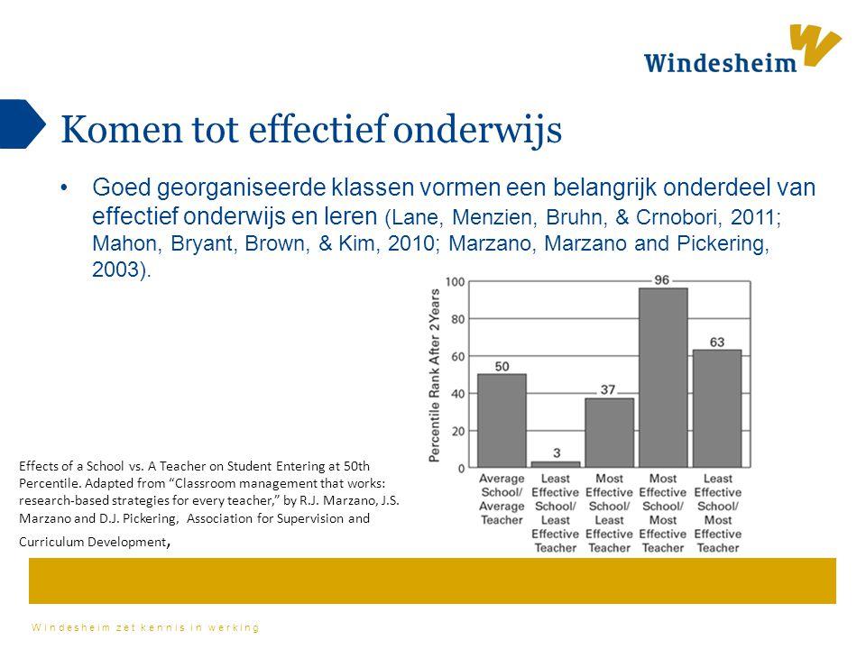 Windesheim zet kennis in werking Komen tot effectief onderwijs Goed georganiseerde klassen vormen een belangrijk onderdeel van effectief onderwijs en
