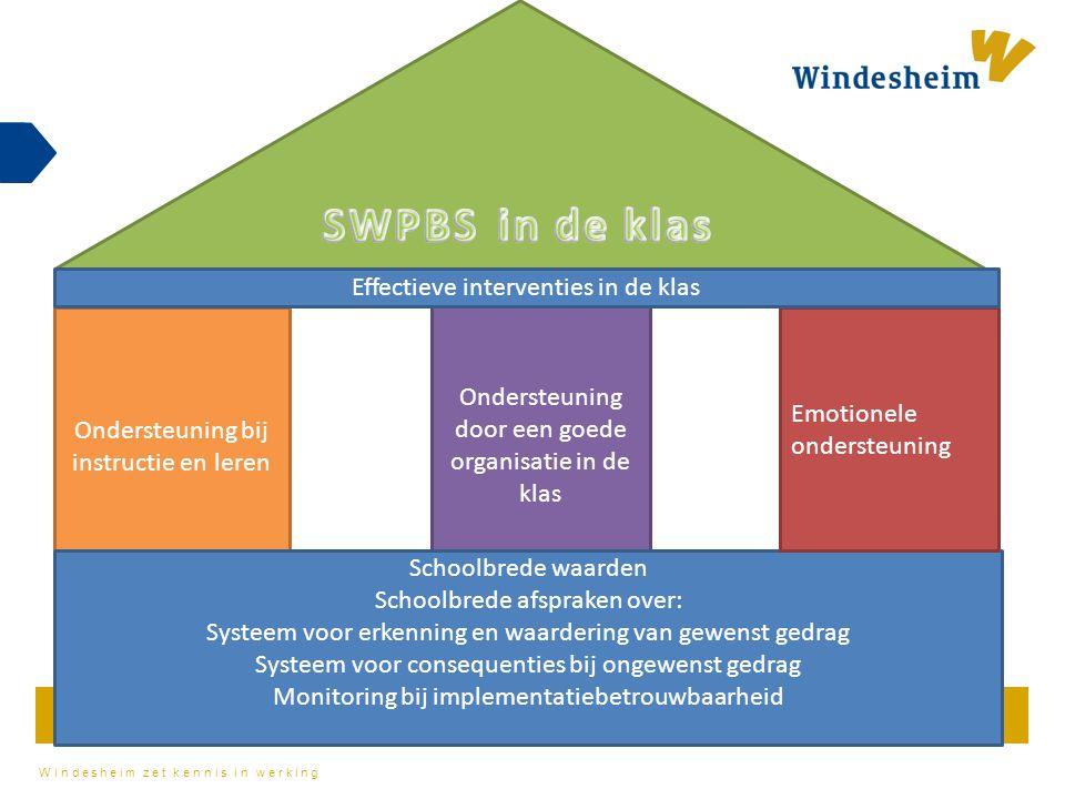 Windesheim zet kennis in werking Ondersteuning bij instructie en leren Ondersteuning door een goede organisatie in de klas Schoolbrede waarden Schoolb