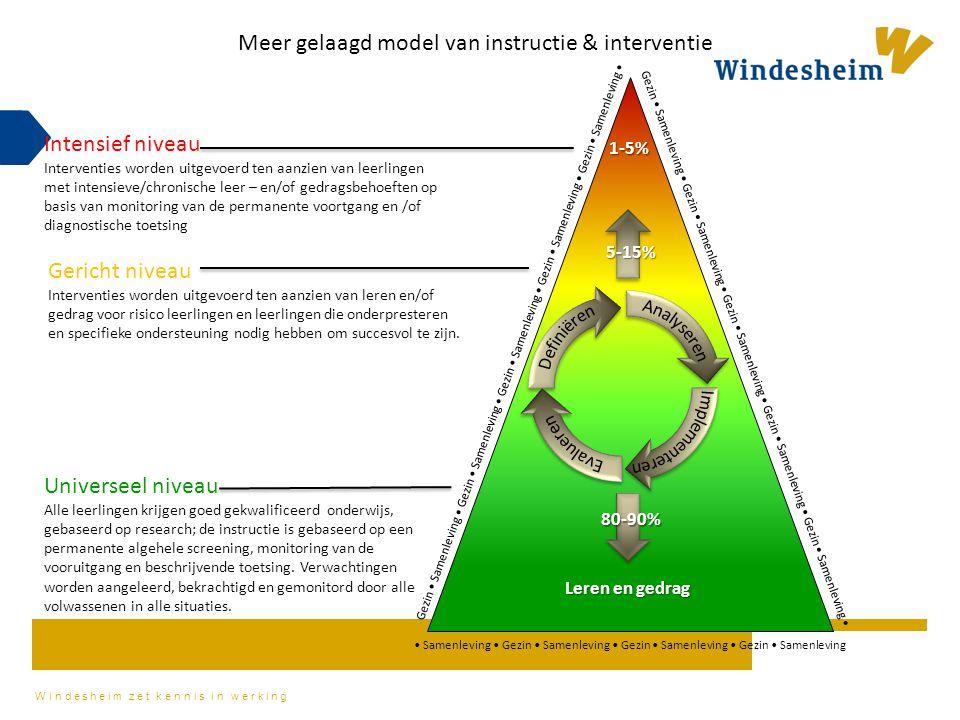 Windesheim zet kennis in werking Gezin Samenleving Gezin Samenleving Gezin Samenleving Gezin Samenleving Gezin Samenleving Samenleving Gezin Samenlevi