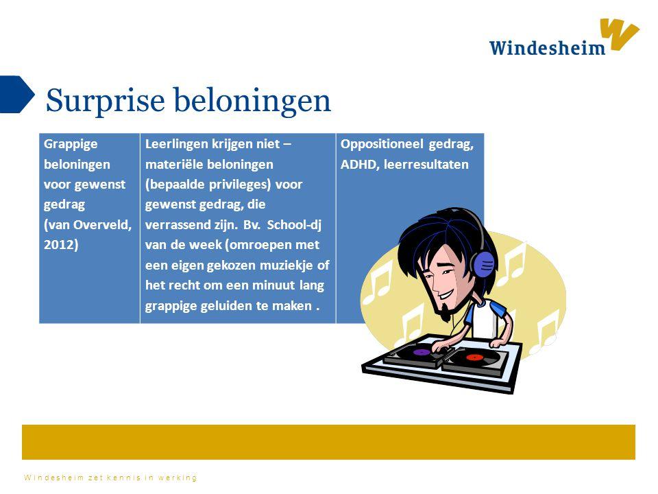 Windesheim zet kennis in werking Surprise beloningen Grappige beloningen voor gewenst gedrag (van Overveld, 2012) Leerlingen krijgen niet – materiële