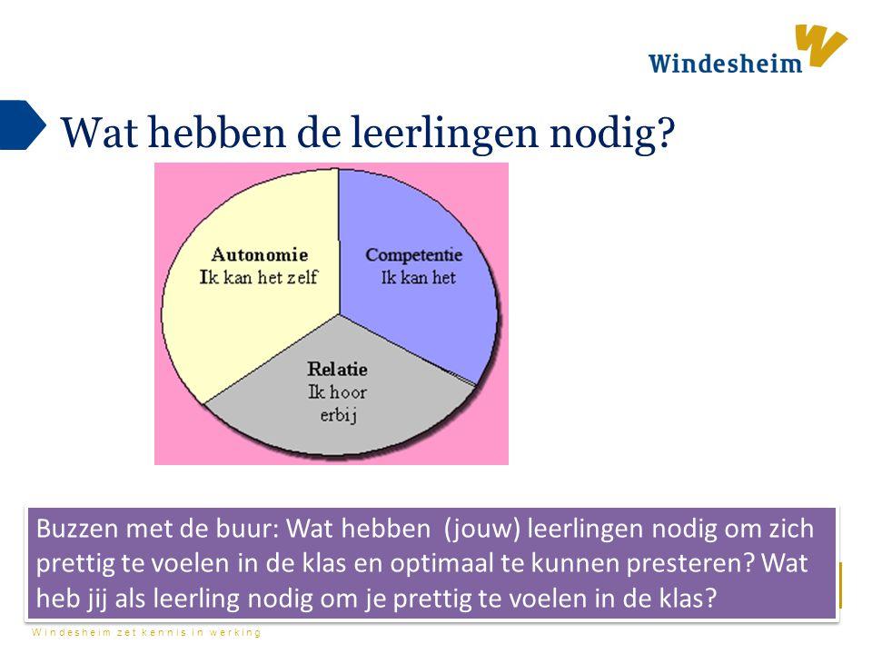 Windesheim zet kennis in werking Wat hebben de leerlingen nodig? Buzzen met de buur: Wat hebben (jouw) leerlingen nodig om zich prettig te voelen in d
