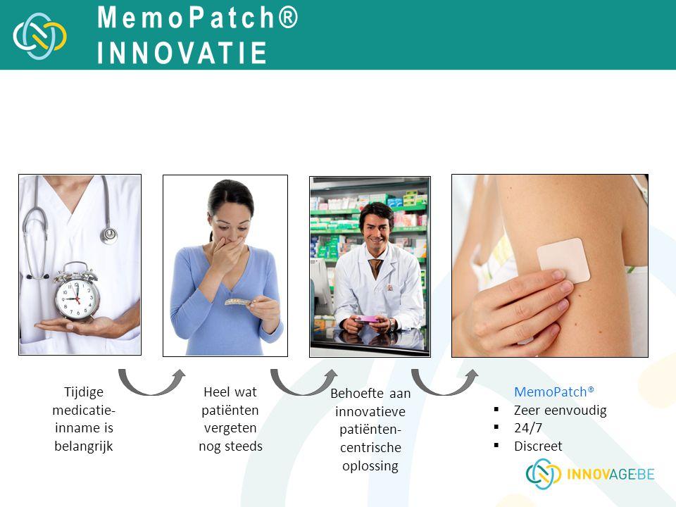 MemoPatch® INNOVATIE Tijdige medicatie- inname is belangrijk Heel wat patiënten vergeten nog steeds Behoefte aan innovatieve patiënten- centrische opl