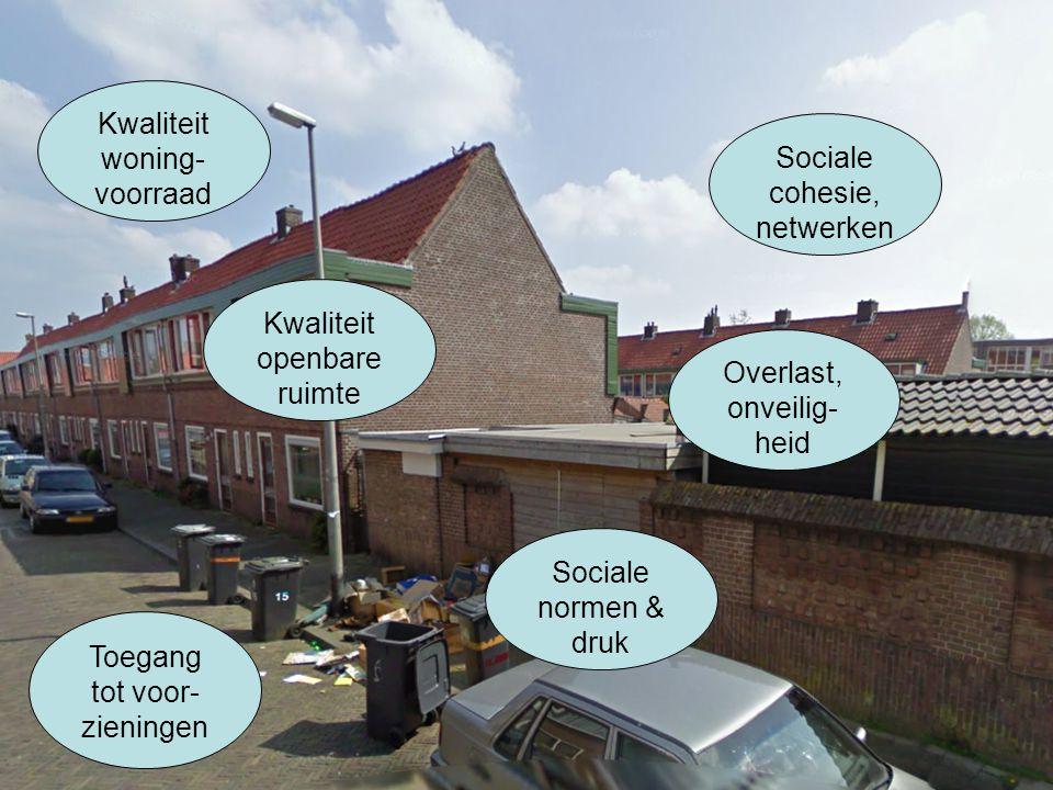 Kwaliteit woning- voorraad Kwaliteit openbare ruimte Toegang tot voor- zieningen Sociale normen & druk Overlast, onveilig- heid Sociale cohesie, netwe