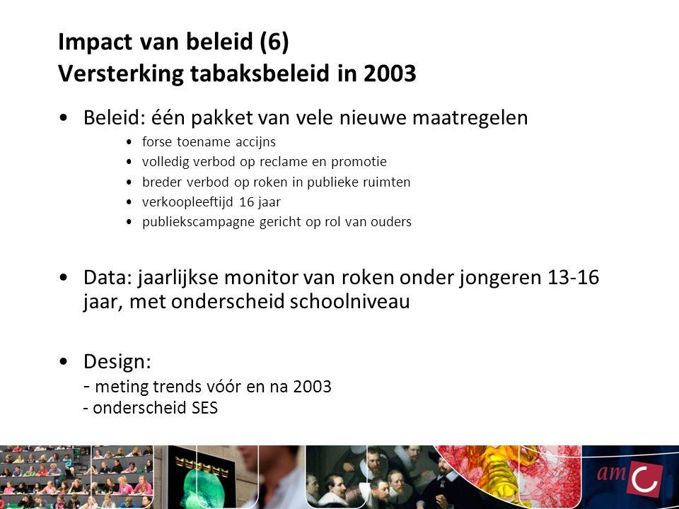 Impact van beleid (6) Versterking tabaksbeleid in 2003 Beleid: één pakket van vele nieuwe maatregelen forse toename accijns volledig verbod op reclame en promotie breder verbod op roken in publieke ruimten verkoopleeftijd 16 jaar publiekscampagne gericht op rol van ouders Data: jaarlijkse monitor van roken onder jongeren 13-16 jaar, met onderscheid schoolniveau Design: - meting trends vóór en na 2003 - onderscheid SES