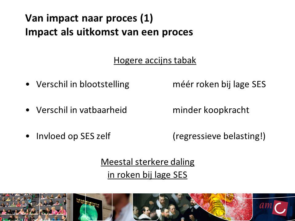 Van impact naar proces (1) Impact als uitkomst van een proces Hogere accijns tabak Verschil in blootstellingméér roken bij lage SES Verschil in vatbaa