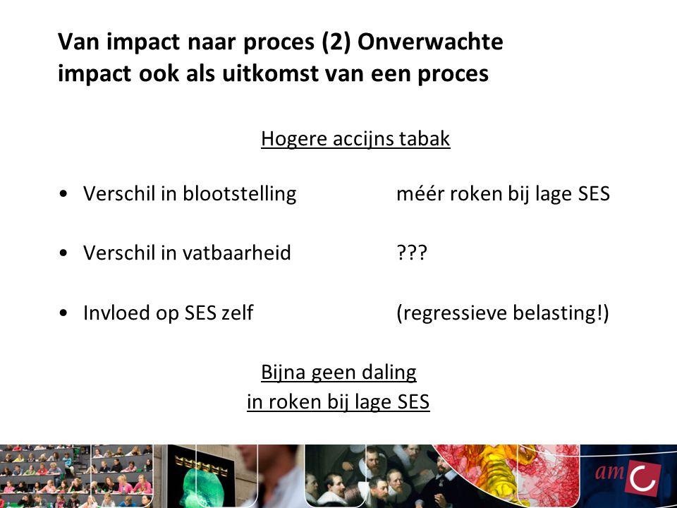 Van impact naar proces (2) Onverwachte impact ook als uitkomst van een proces Hogere accijns tabak Verschil in blootstellingméér roken bij lage SES Ve