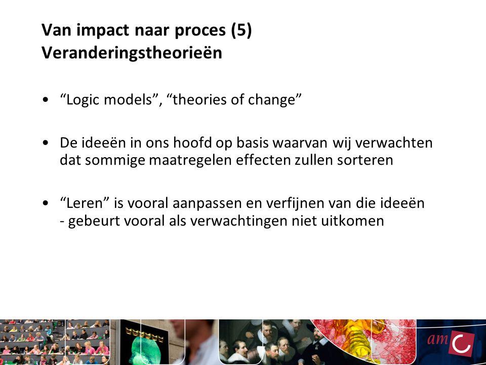 """Van impact naar proces (5) Veranderingstheorieën """"Logic models"""", """"theories of change"""" De ideeën in ons hoofd op basis waarvan wij verwachten dat sommi"""