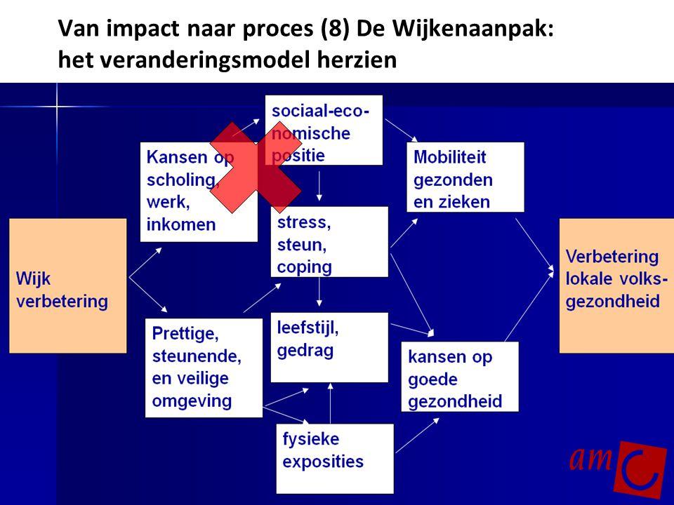 Van impact naar proces (8) De Wijkenaanpak: het veranderingsmodel herzien