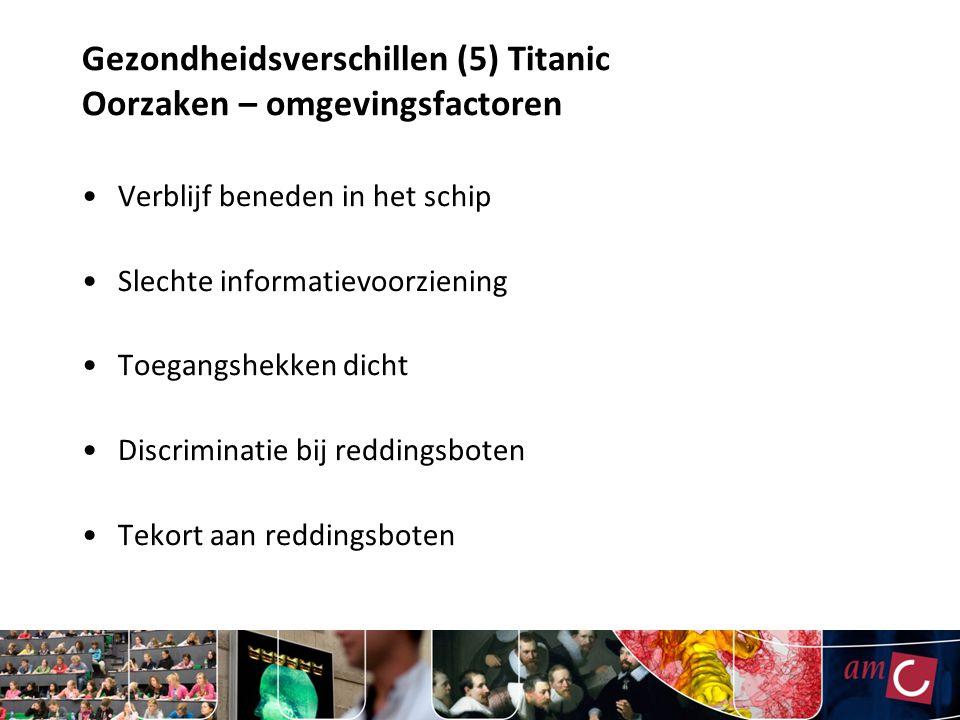 Gezondheidsverschillen (5) Titanic Oorzaken – omgevingsfactoren Verblijf beneden in het schip Slechte informatievoorziening Toegangshekken dicht Discr