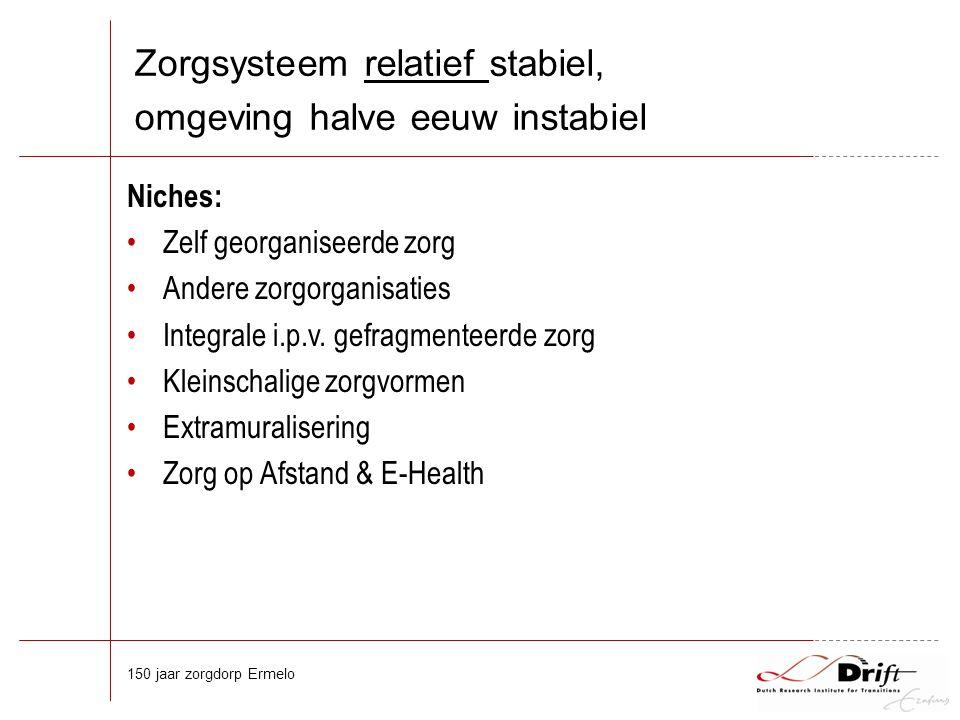 Niches: Zelf georganiseerde zorg Andere zorgorganisaties Integrale i.p.v.