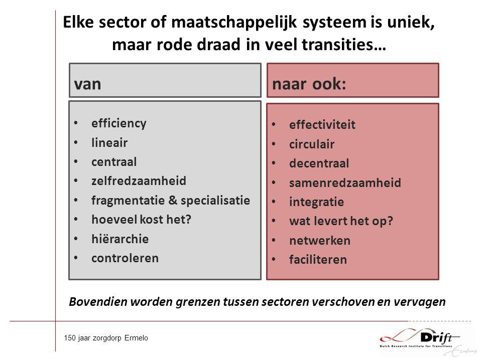 Elke sector of maatschappelijk systeem is uniek, maar rode draad in veel transities… van efficiency lineair centraal zelfredzaamheid fragmentatie & specialisatie hoeveel kost het.