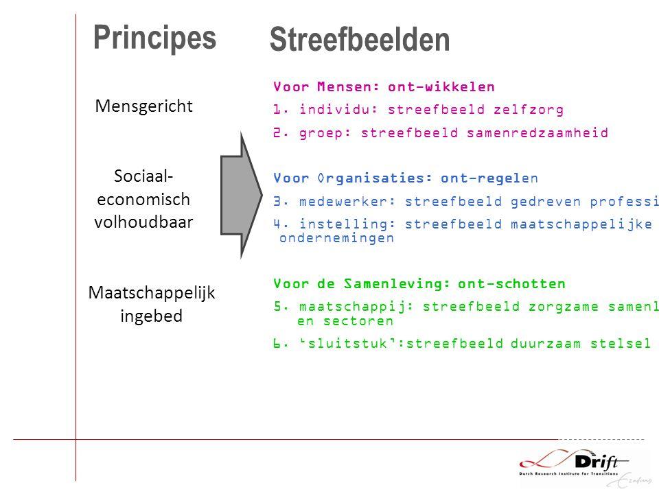 Mensgericht Sociaal- economisch volhoudbaar Maatschappelijk ingebed Streefbeelden Voor Mensen: ont-wikkelen 1.