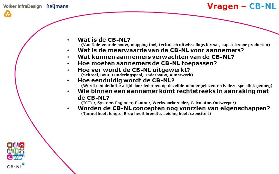 Vragen – CB-NL Wat is de CB-NL.
