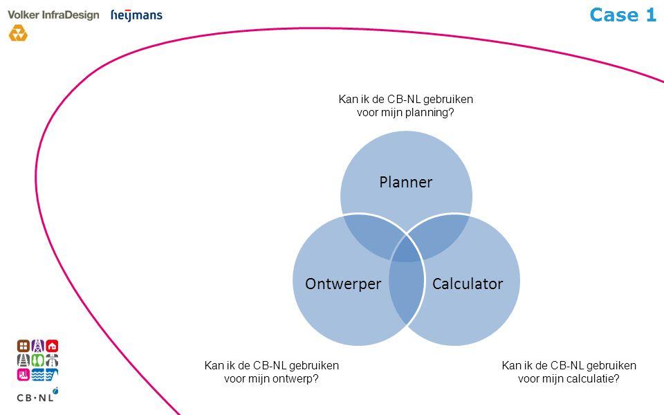 Planner CalculatorOntwerper Kan ik de CB-NL gebruiken voor mijn planning.