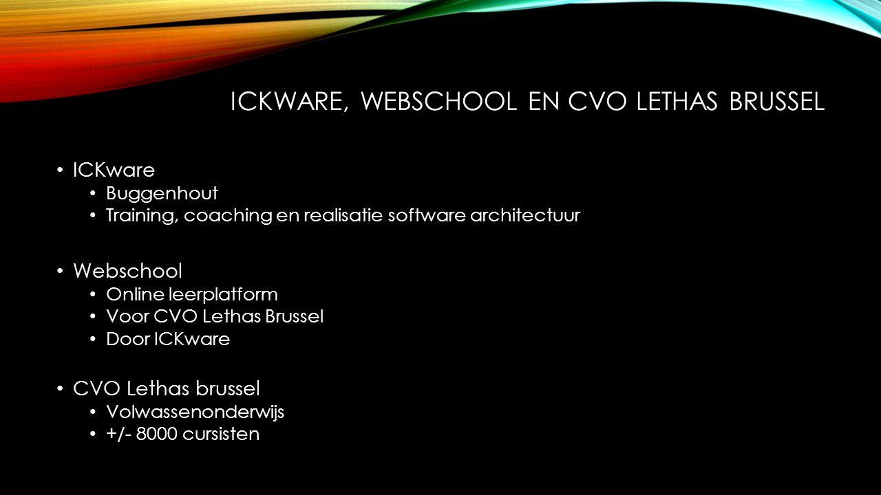 ICKWARE, WEBSCHOOL EN CVO LETHAS BRUSSEL ICKware Buggenhout Training, coaching en realisatie software architectuur Webschool Online leerplatform Voor
