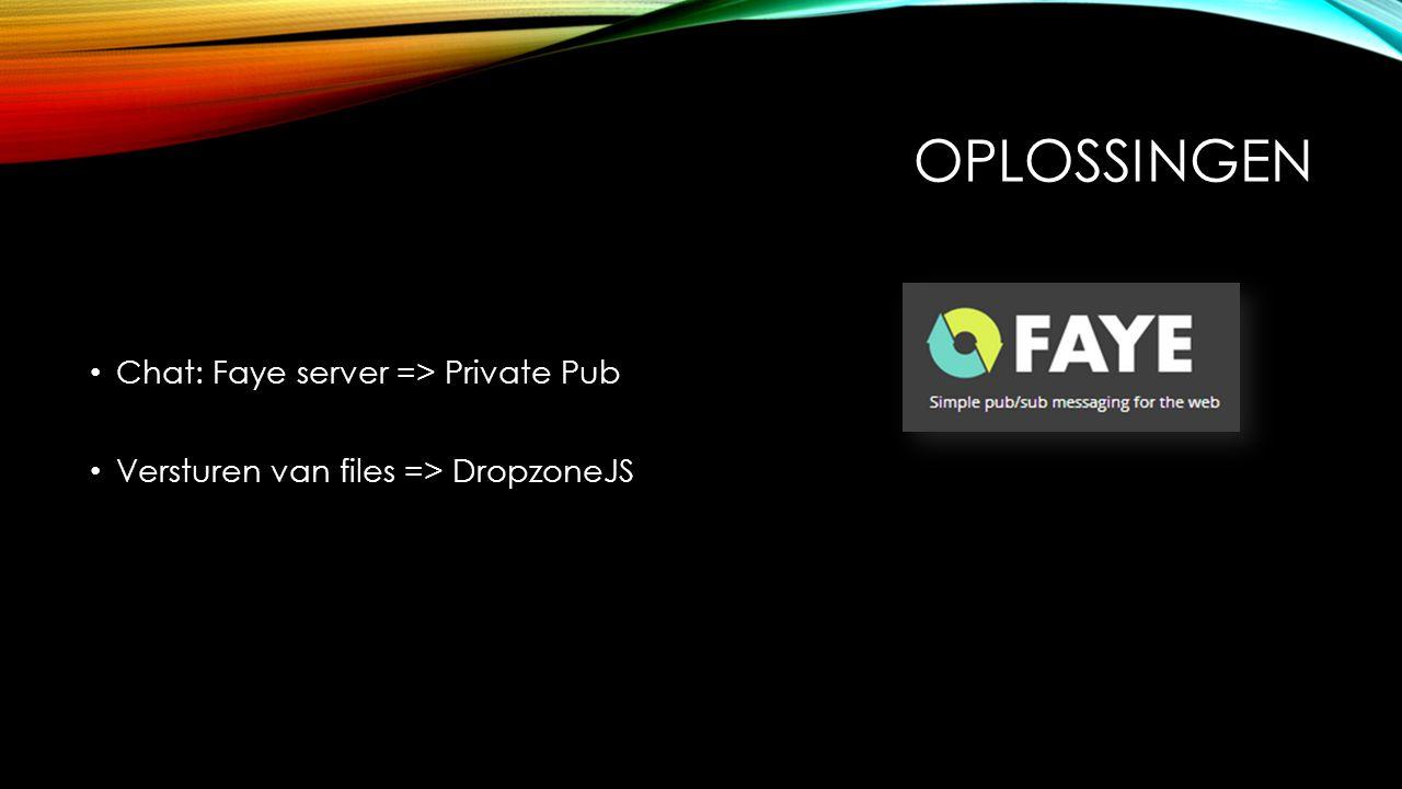 OPLOSSINGEN Chat: Faye server => Private Pub Versturen van files => DropzoneJS