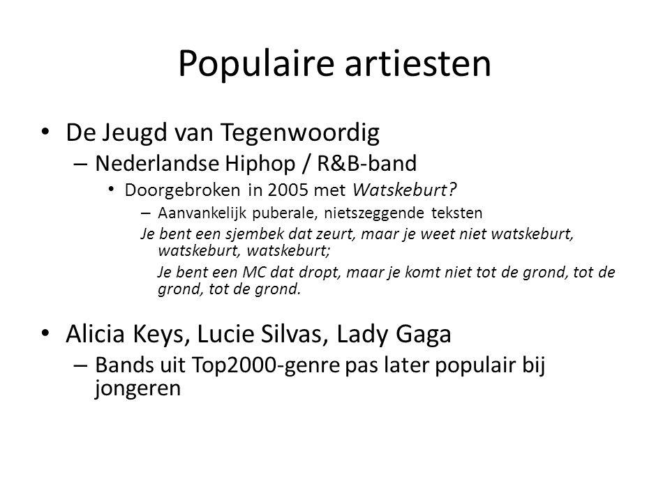 Populaire artiesten De Jeugd van Tegenwoordig – Nederlandse Hiphop / R&B-band Doorgebroken in 2005 met Watskeburt.