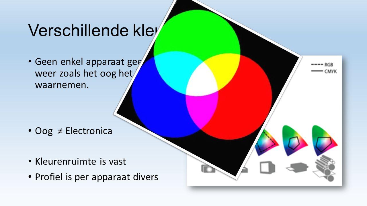 Verschillende kleurenruimtes Geen enkel apparaat geeft kleur weer zoals het oog het kan waarnemen. Oog ≠ Electronica Kleurenruimte is vast Profiel is
