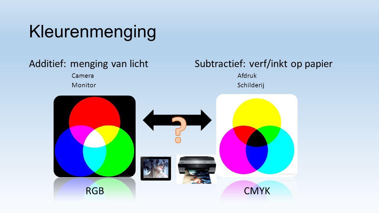 Kleurenmenging Additief: menging van licht Camera Monitor Subtractief: verf/inkt op papier Afdruk Schilderij RGBCMYK