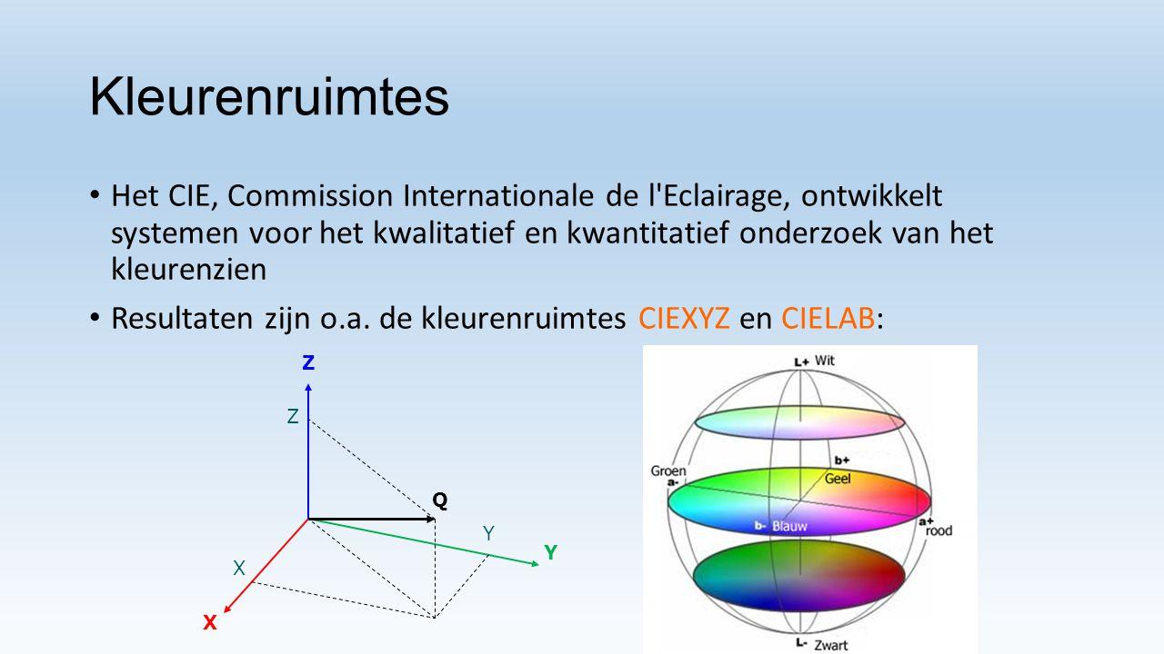 Kleurenruimtes Het CIE, Commission Internationale de l Eclairage, ontwikkelt systemen voor het kwalitatief en kwantitatief onderzoek van het kleurenzien Resultaten zijn o.a.