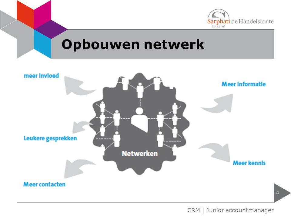 Opbouwen netwerk 4 CRM | Junior accountmanager