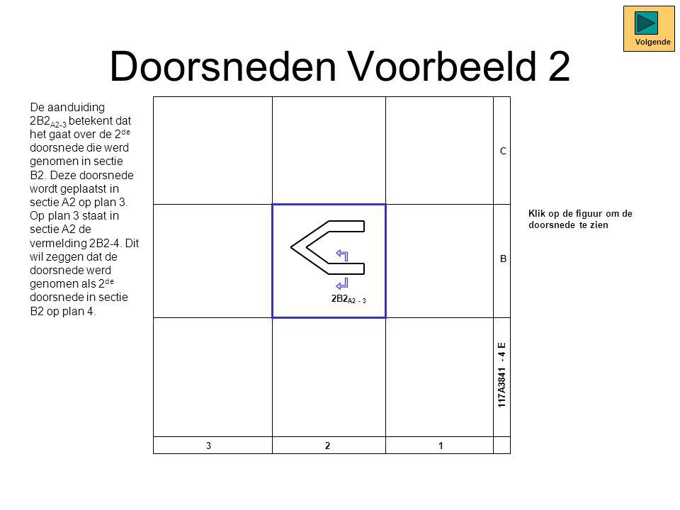 Doorsneden Voorbeeld 2 Volgende De aanduiding 2B2 A2-3 betekent dat het gaat over de 2 de doorsnede die werd genomen in sectie B2. Deze doorsnede word