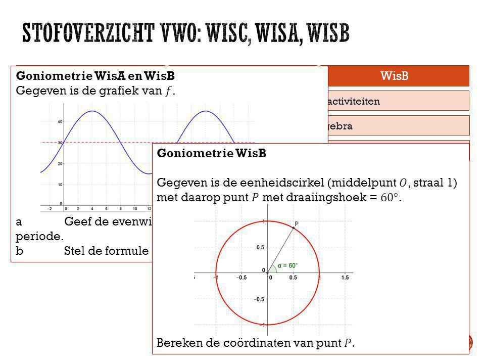 WisCWisAWisB Telproblemen Statistiek Logisch redeneren Vorm en Ruimte Rijen Differentiëren Goniometrie Wiskundige vaardigheden, rekenen, algebra Wisku