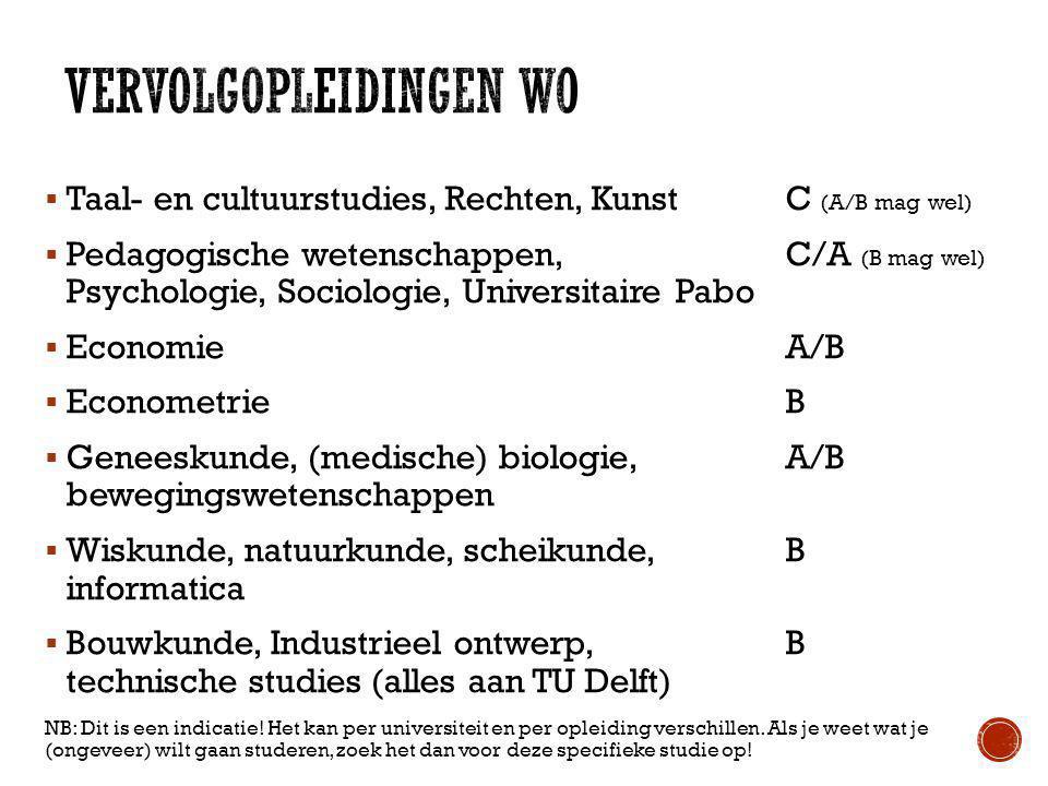  Taal- en cultuurstudies, Rechten, KunstC (A/B mag wel)  Pedagogische wetenschappen, C/A (B mag wel) Psychologie, Sociologie, Universitaire Pabo  E