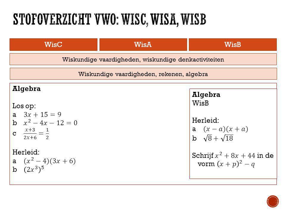 WisCWisAWisB Wiskundige vaardigheden, rekenen, algebra Wiskundige vaardigheden, wiskundige denkactiviteiten