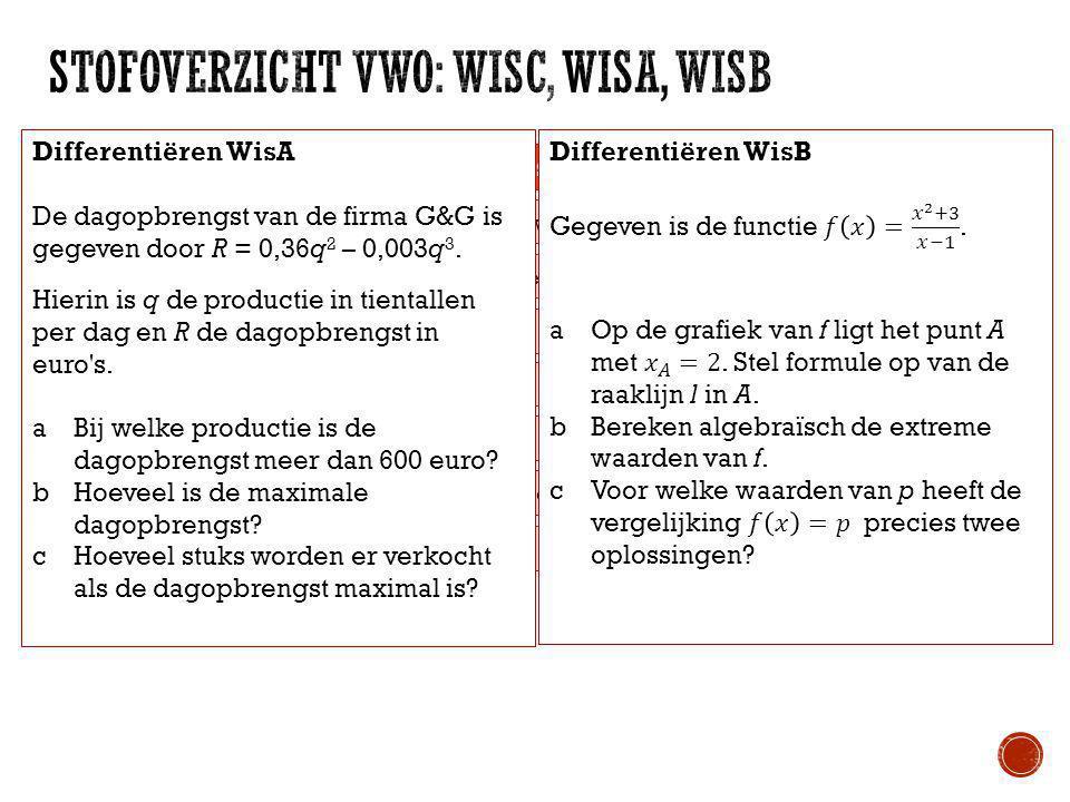 WisCWisAWisB Telproblemen Statistiek Logisch redeneren Vorm en Ruimte Rijen Differentiëren Wiskundige vaardigheden, rekenen, algebra Wiskundige vaardi
