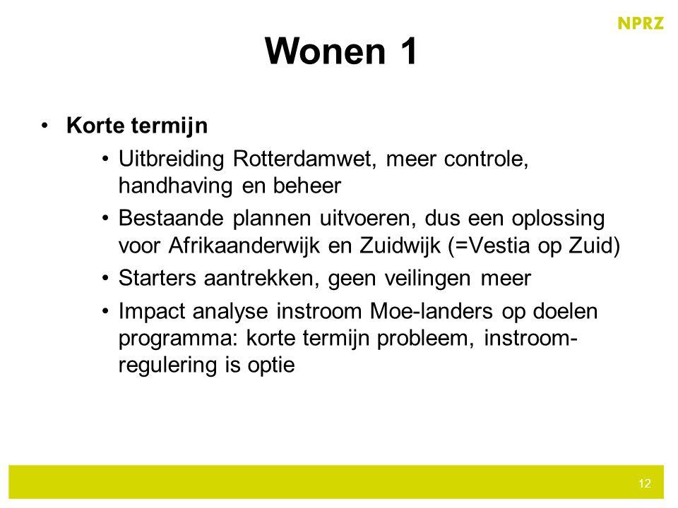 Korte termijn Uitbreiding Rotterdamwet, meer controle, handhaving en beheer Bestaande plannen uitvoeren, dus een oplossing voor Afrikaanderwijk en Zui