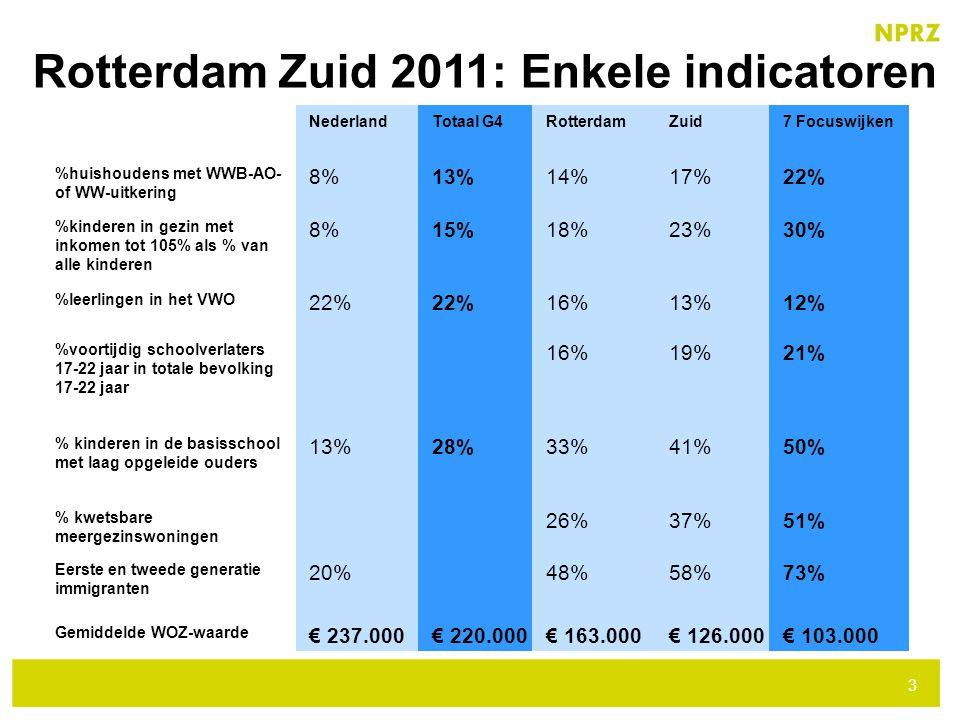 NederlandTotaal G4RotterdamZuid7 Focuswijken %huishoudens met WWB-AO- of WW-uitkering 8%13%14%17%22% %kinderen in gezin met inkomen tot 105% als % van