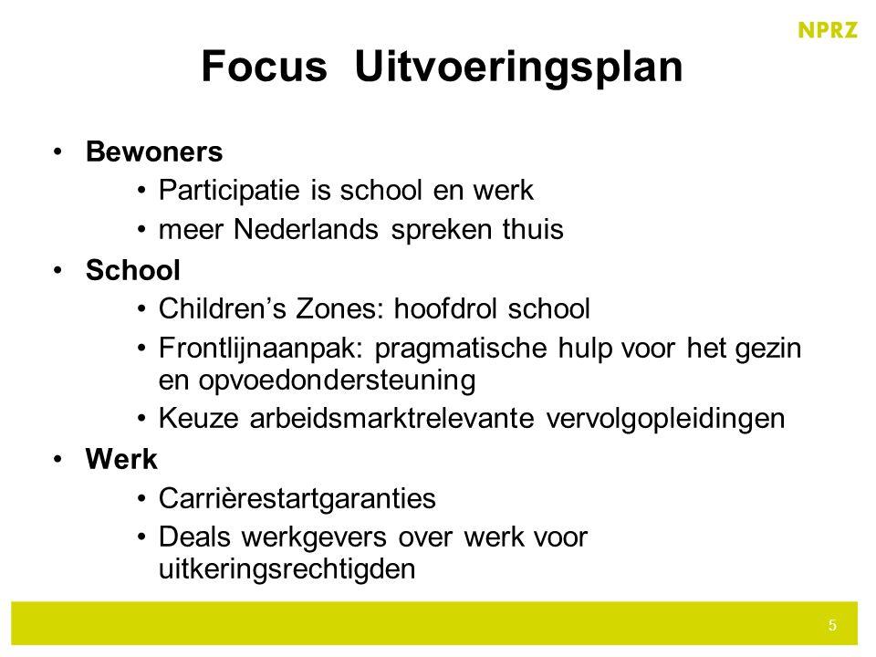 Focus Uitvoeringsplan Bewoners Participatie is school en werk meer Nederlands spreken thuis School Children's Zones: hoofdrol school Frontlijnaanpak:
