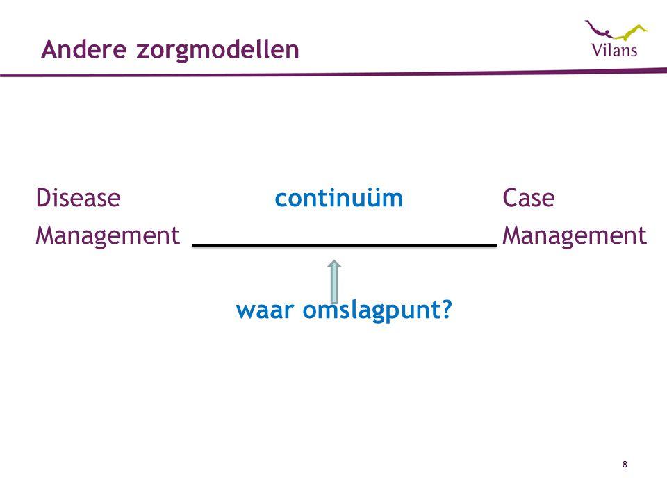 88 Andere zorgmodellen Disease continuümCaseManagement waar omslagpunt?