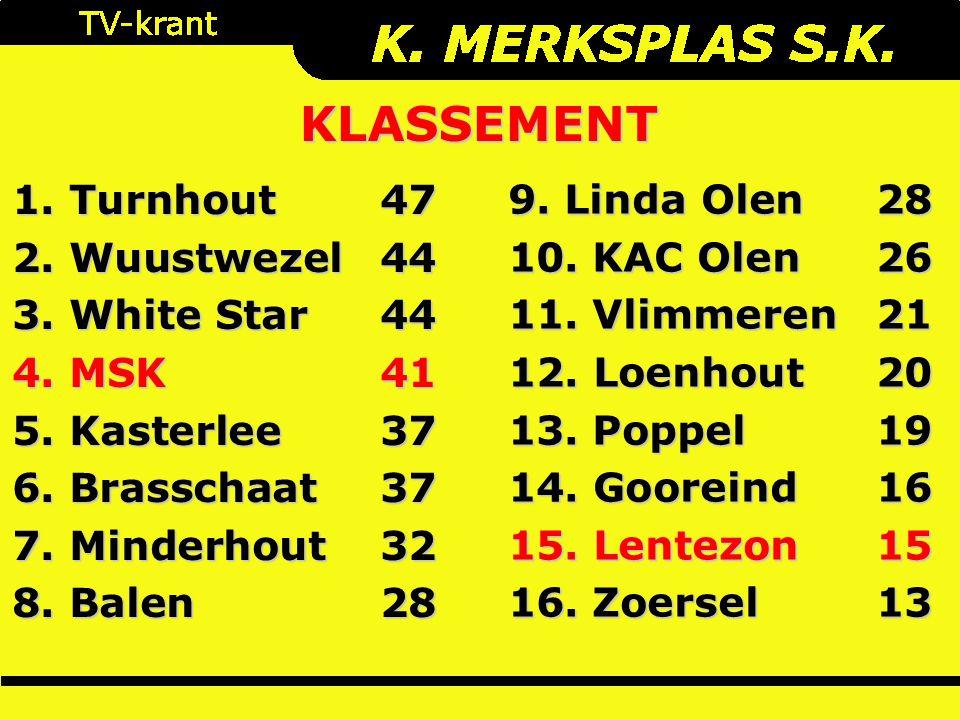 1. Turnhout 47 2. Wuustwezel44 3. White Star44 4.