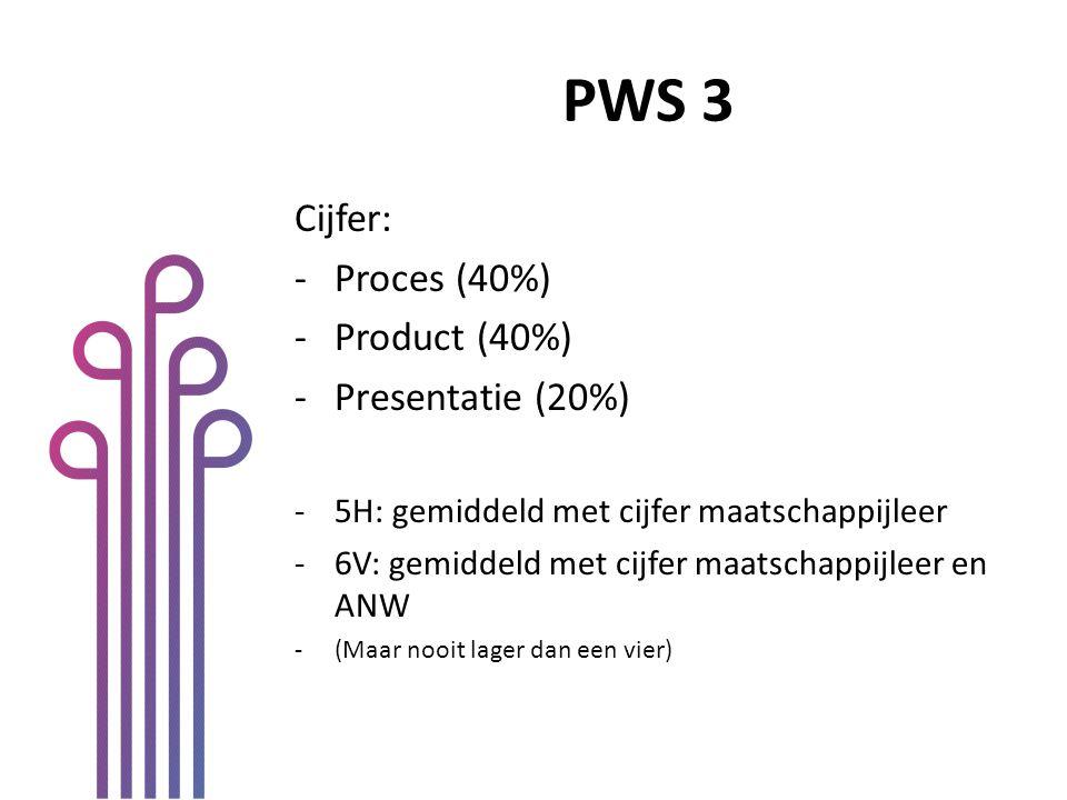PWS 3 Cijfer: -Proces (40%) -Product (40%) -Presentatie (20%) -5H: gemiddeld met cijfer maatschappijleer -6V: gemiddeld met cijfer maatschappijleer en
