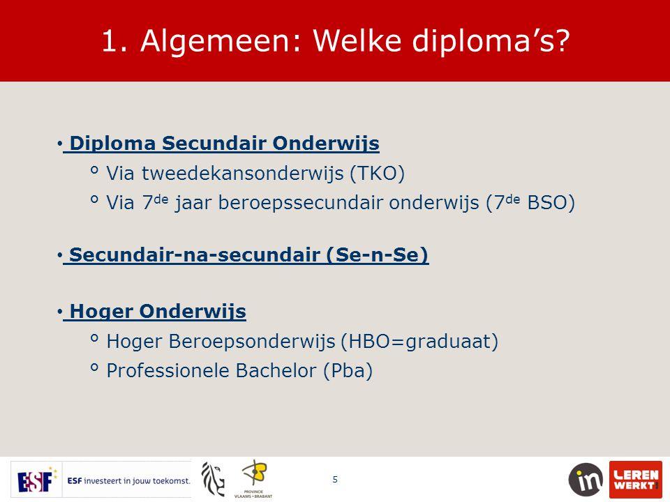Diploma Secundair Onderwijs Diploma Secundair Onderwijs Via Tweedekansonderwijs Tko