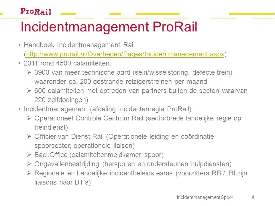Incidentmanagement ProRail Incidentmanagement Spoor 4 Handboek Incidentmanagement Rail (http://www.prorail.nl/Overheden/Pages/Incidentmanagement.aspx)http://www.prorail.nl/Overheden/Pages/Incidentmanagement.aspx 2011 rond 4500 calamiteiten:  3900 van meer technische aard (sein/wisselstoring, defecte trein) waaronder ca.