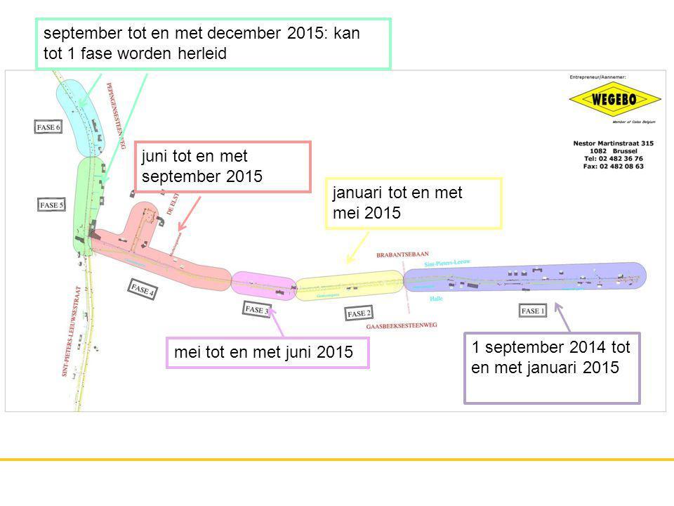mei tot en met juni 2015 januari tot en met mei 2015 1 september 2014 tot en met januari 2015 juni tot en met september 2015 september tot en met dece