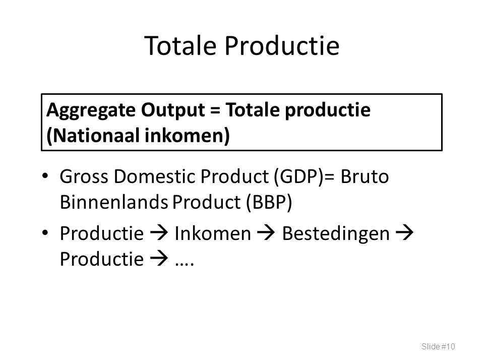 Totale Productie Gross Domestic Product (GDP)= Bruto Binnenlands Product (BBP) Productie  Inkomen  Bestedingen  Productie  …. Slide #10 Aggregate
