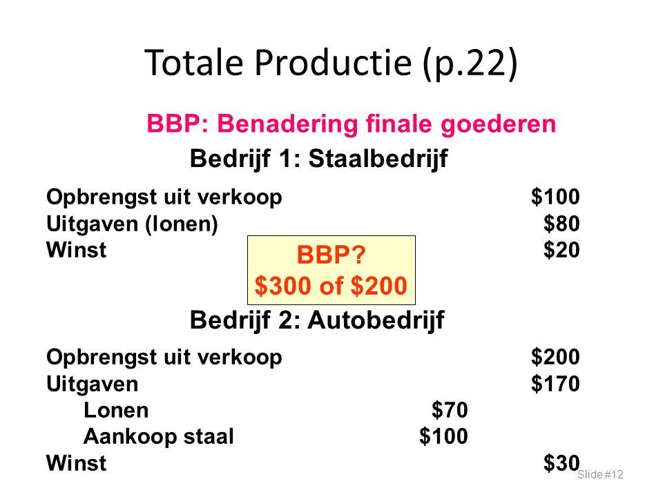 Totale Productie (p.22) Slide #12 Bedrijf 1: Staalbedrijf Opbrengst uit verkoop$100 Uitgaven (lonen)$80 Winst$20 Bedrijf 2: Autobedrijf Opbrengst uit