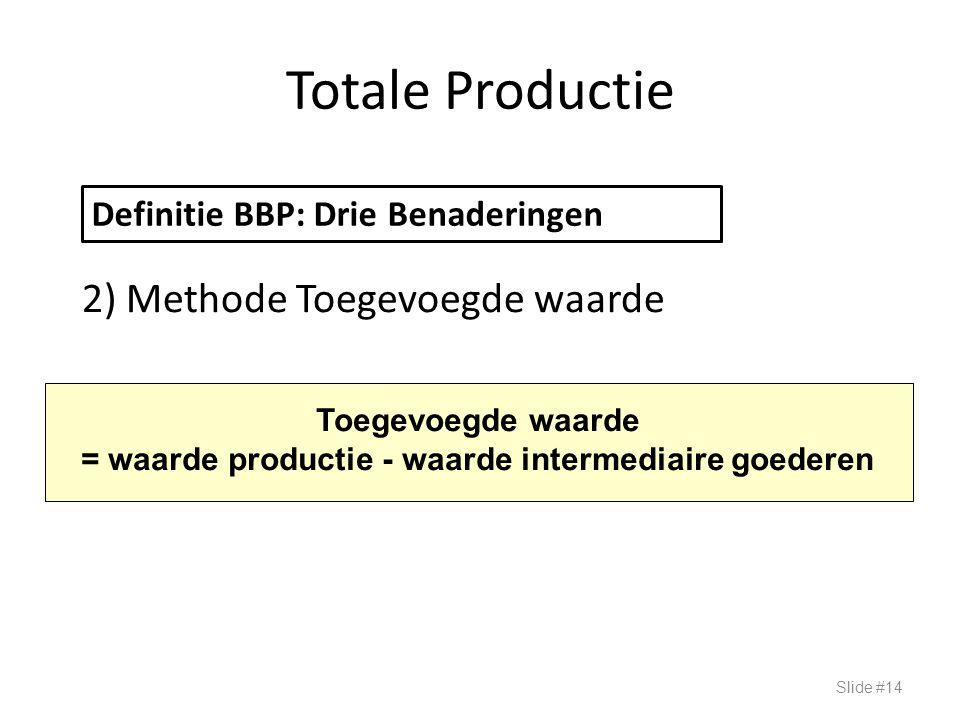 Totale Productie 2) Methode Toegevoegde waarde Slide #14 Toegevoegde waarde = waarde productie - waarde intermediaire goederen Definitie BBP: Drie Ben