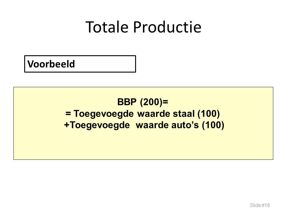 Totale Productie Slide #16 Voorbeeld BBP (200)= = Toegevoegde waarde staal (100) +Toegevoegde waarde auto's (100)