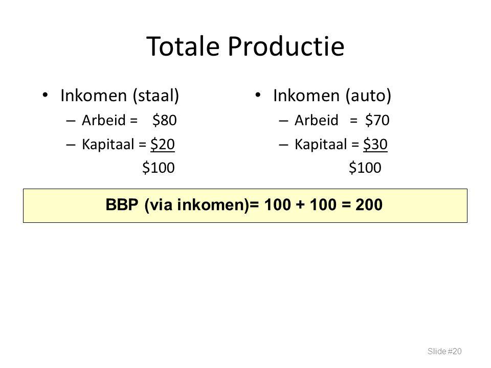 Totale Productie Inkomen (staal) – Arbeid = $80 – Kapitaal = $20 $100 Inkomen (auto) – Arbeid = $70 – Kapitaal = $30 $100 Slide #20 BBP (via inkomen)=