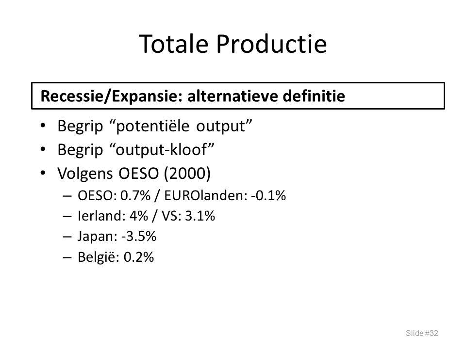 "Totale Productie Begrip ""potentiële output"" Begrip ""output-kloof"" Volgens OESO (2000) – OESO: 0.7% / EUROlanden: -0.1% – Ierland: 4% / VS: 3.1% – Japa"