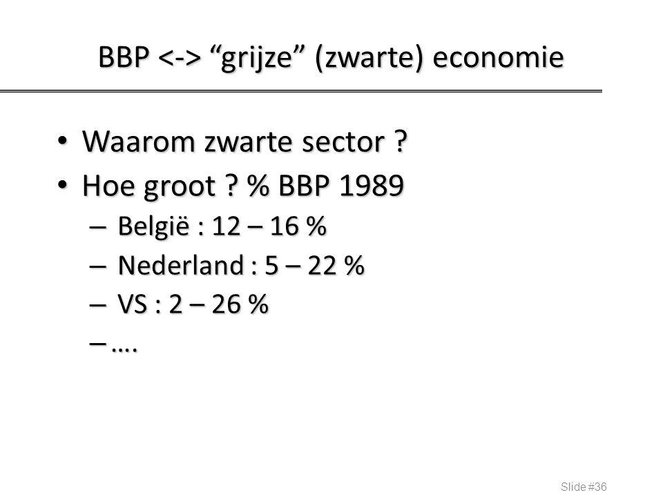 """BBP """"grijze"""" (zwarte) economie Waarom zwarte sector ? Waarom zwarte sector ? Hoe groot ? % BBP 1989 Hoe groot ? % BBP 1989 – België : 12 – 16 % – Nede"""