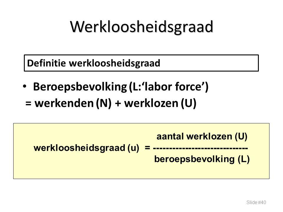 Werkloosheidsgraad Beroepsbevolking (L:'labor force') = werkenden (N) + werklozen (U) Slide #40 Definitie werkloosheidsgraad aantal werklozen (U) werk