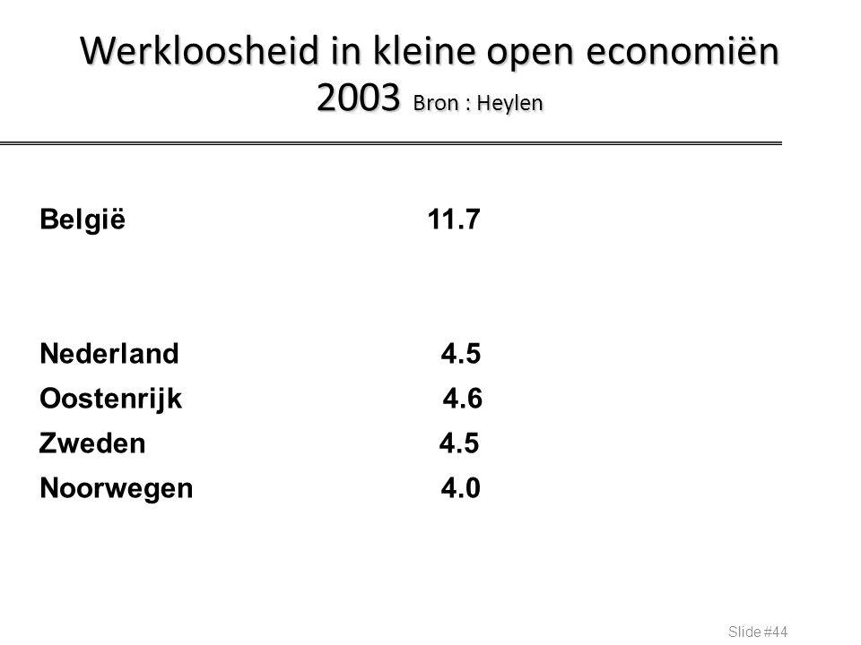 Werkloosheid in kleine open economiën 2003 Bron : Heylen Slide #44 België 11.7 Nederland 4.5 Oostenrijk 4.6 Zweden 4.5 Noorwegen 4.0