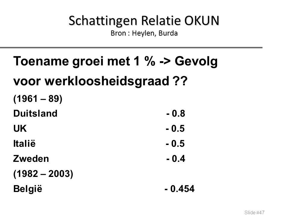 Schattingen Relatie OKUN Bron : Heylen, Burda Slide #47 Toename groei met 1 % -> Gevolg voor werkloosheidsgraad ?? (1961 – 89) Duitsland - 0.8 UK - 0.