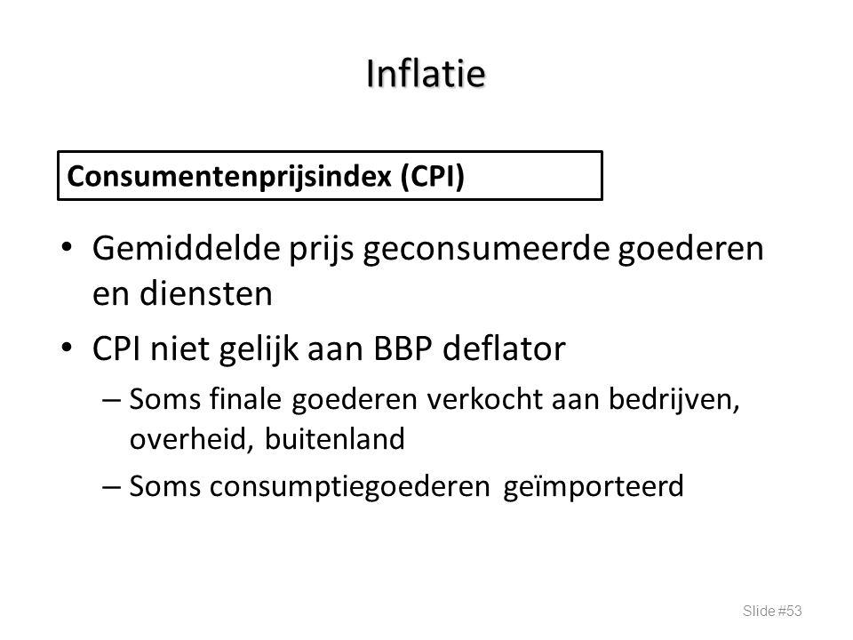Inflatie Gemiddelde prijs geconsumeerde goederen en diensten CPI niet gelijk aan BBP deflator – Soms finale goederen verkocht aan bedrijven, overheid,